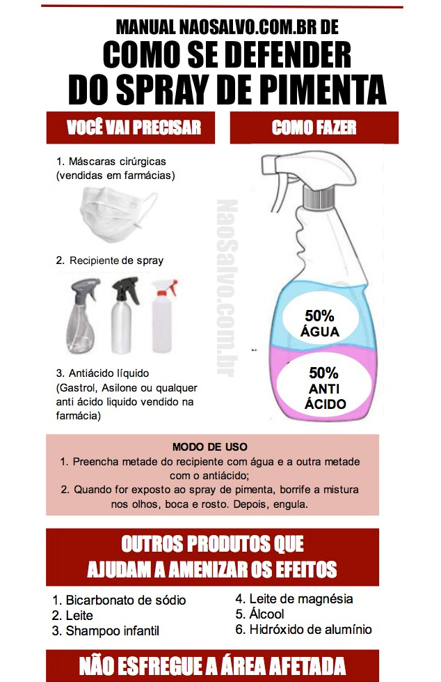 protestoSP1