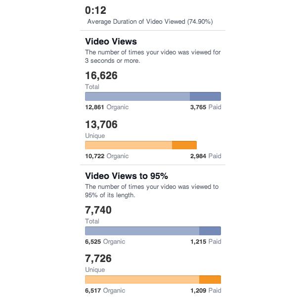 video-metrics-facebook02
