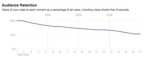video-metrics-facebook03